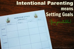 Intentional Living Means Setting Goals…